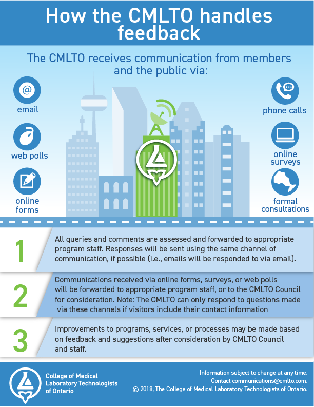 How the CMLTO handles feedback